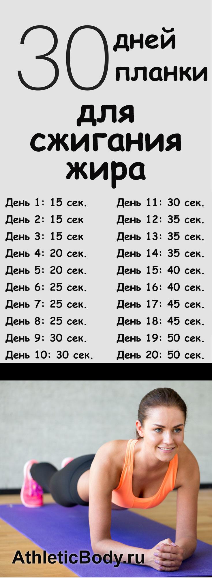Планка Упражнение Для Похудения Живота.