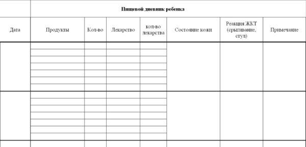 Пищевой Дневник Гипоаллергенная Диета.