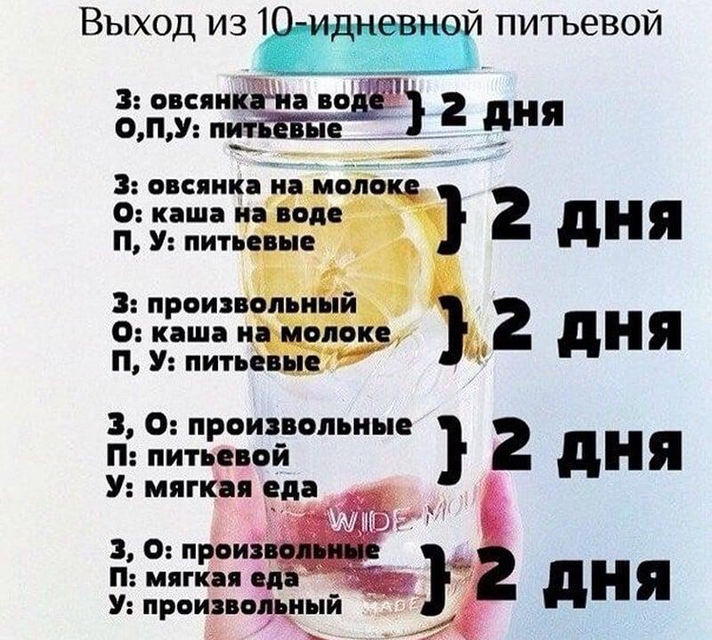 Питьевая Диета На 14 Дней Отзывы.