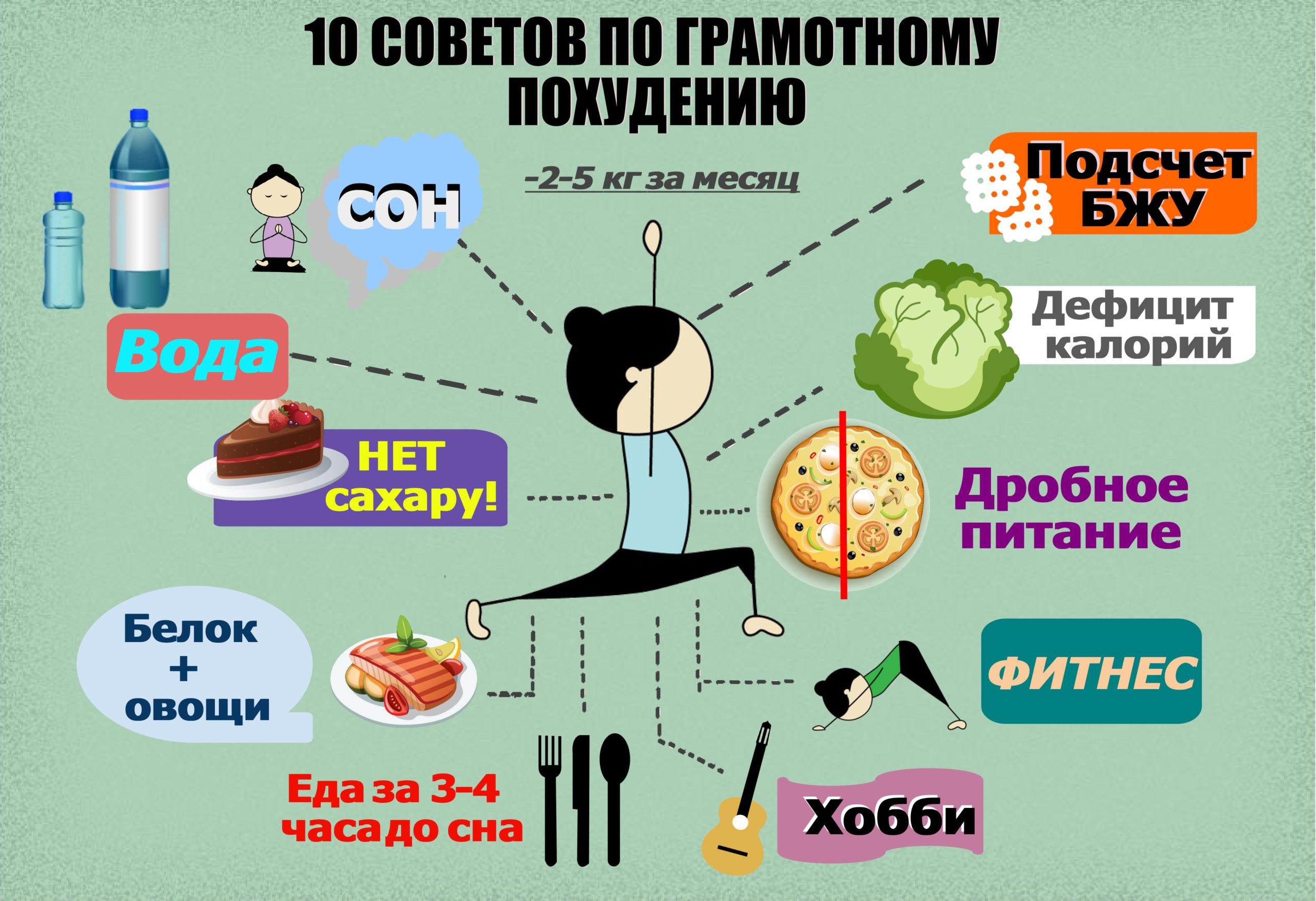 Самые Эффективные Правила Похудения. Золотые правила похудения, которые реально работают