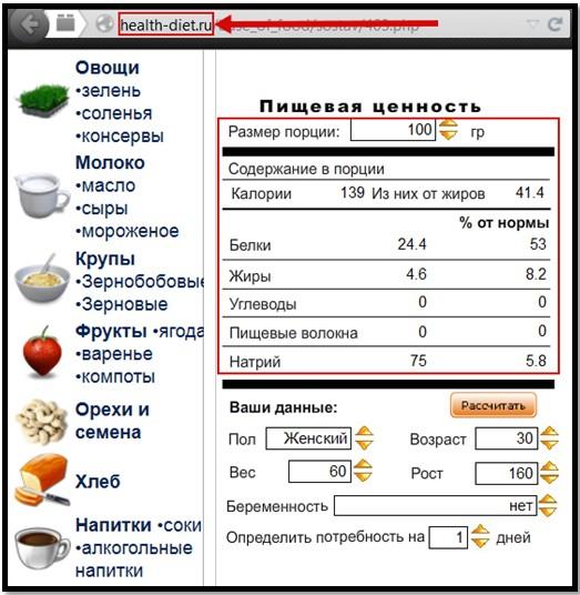 Сушка Тела Для Похудения Список Продуктов.