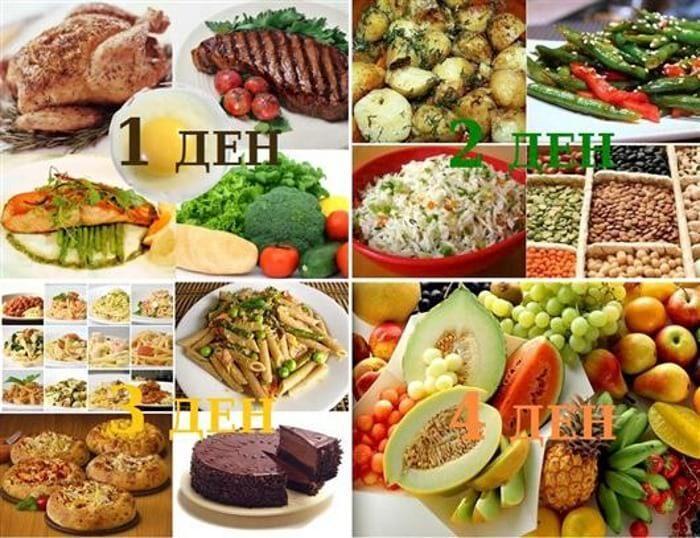 """Диета Белковый Крахмальный Углеводный. Диета """"90 дней"""": раздельное питание для похудения, подробное меню и рецепты"""