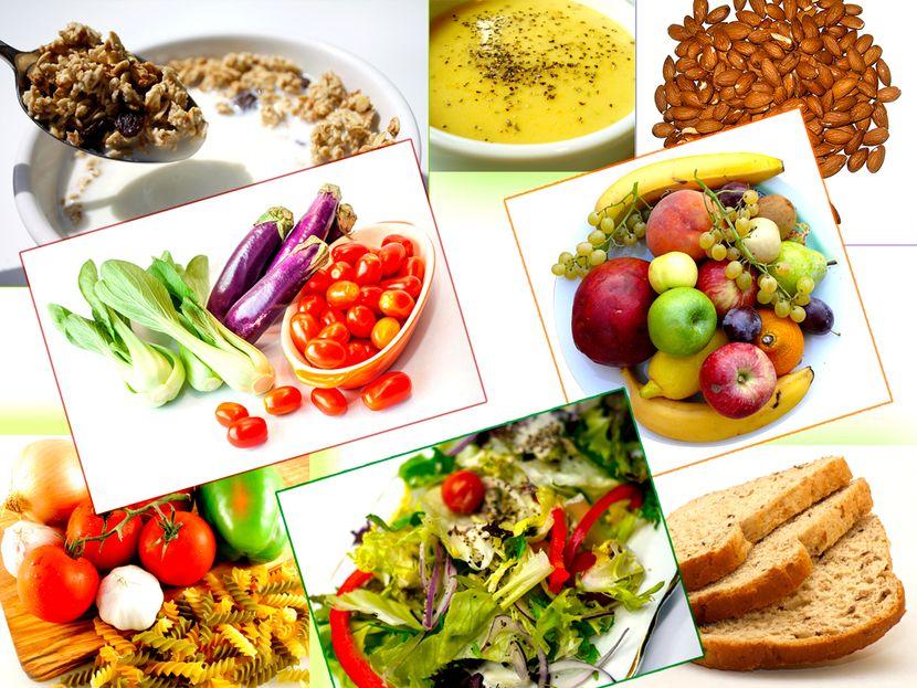 Системы питания диеты