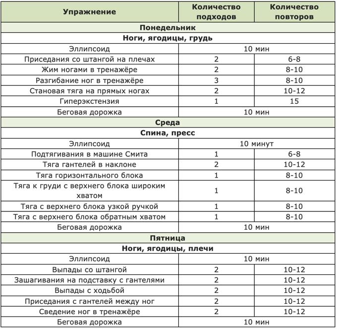Домашняя Программа Похудения.