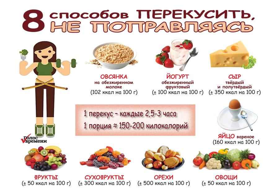 Какую пищу надо употреблять во время диеты