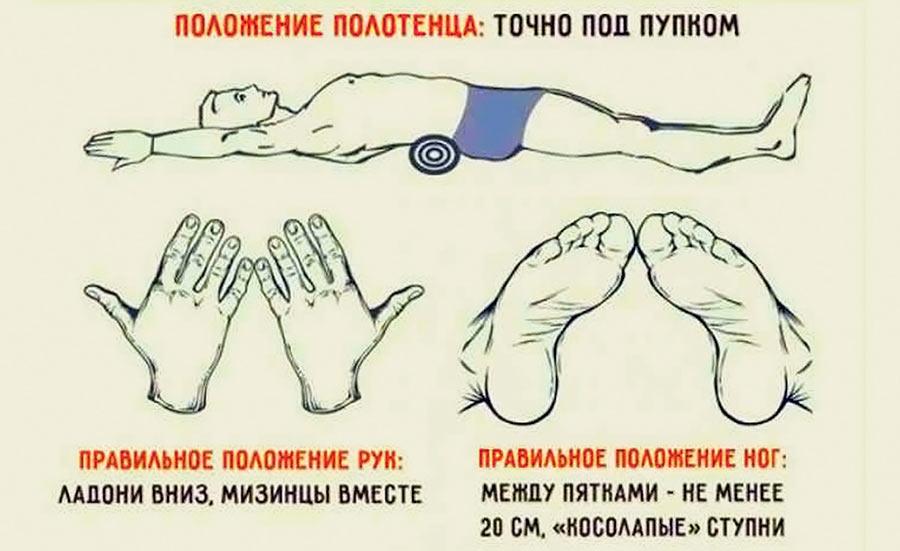 Правильное положение рук, ног и валика Фукуцудзи. Техника упражнений