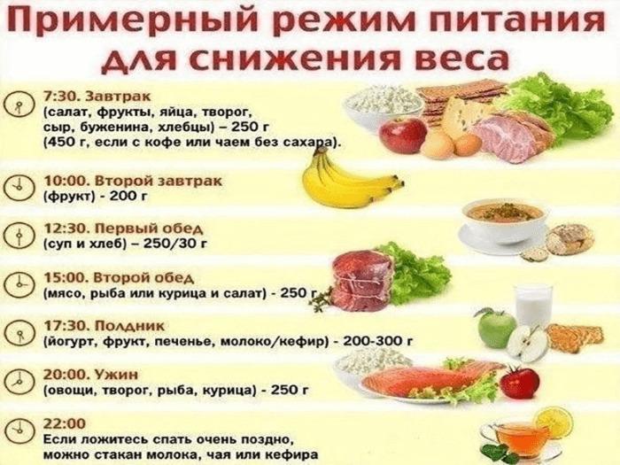 Белковая диета 1 день яйцо