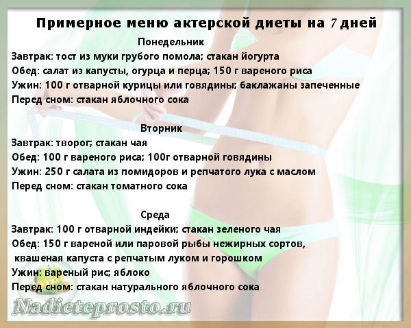 Диета Похудения Живота Для Мужчин. Диета для мужчин — меню правильного питания для похудения на 7 дней