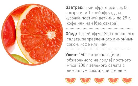 Грейпфрутовая диета на 10 дней