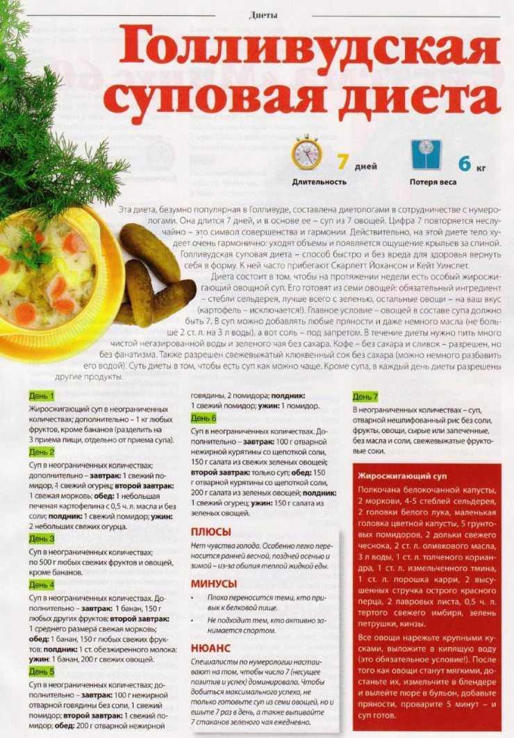 Диета на месяц фруктовая