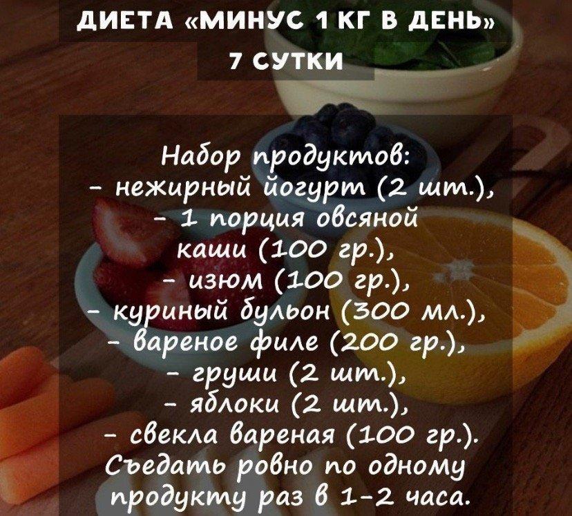 Список быстрых эффективных диет