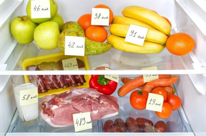 рассчитать расход калорий в день для похудения