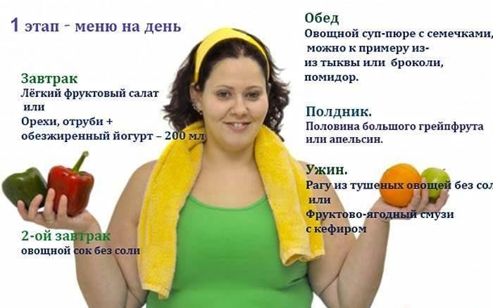 Методика похудения м