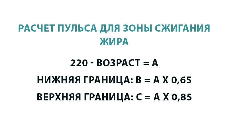 Рабочая формула для похудения