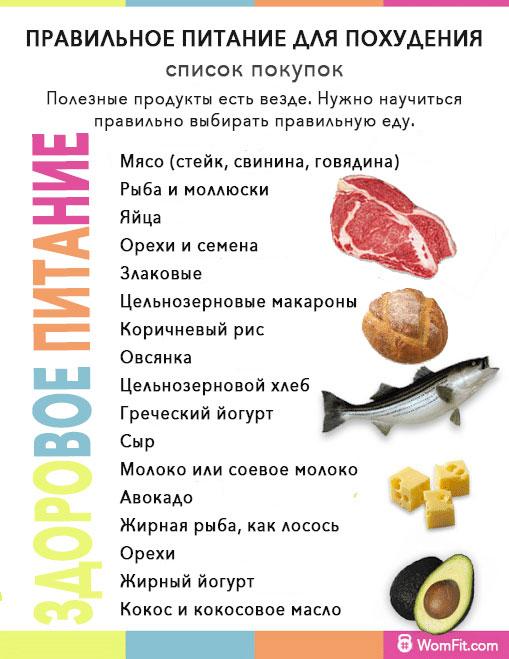 Какие продукты покупать чтобы похудеть