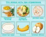 После отравления что нужно есть – Диета при отравлении: симптомы отравления продуктами питания, диета после отравления для взрослых и детей